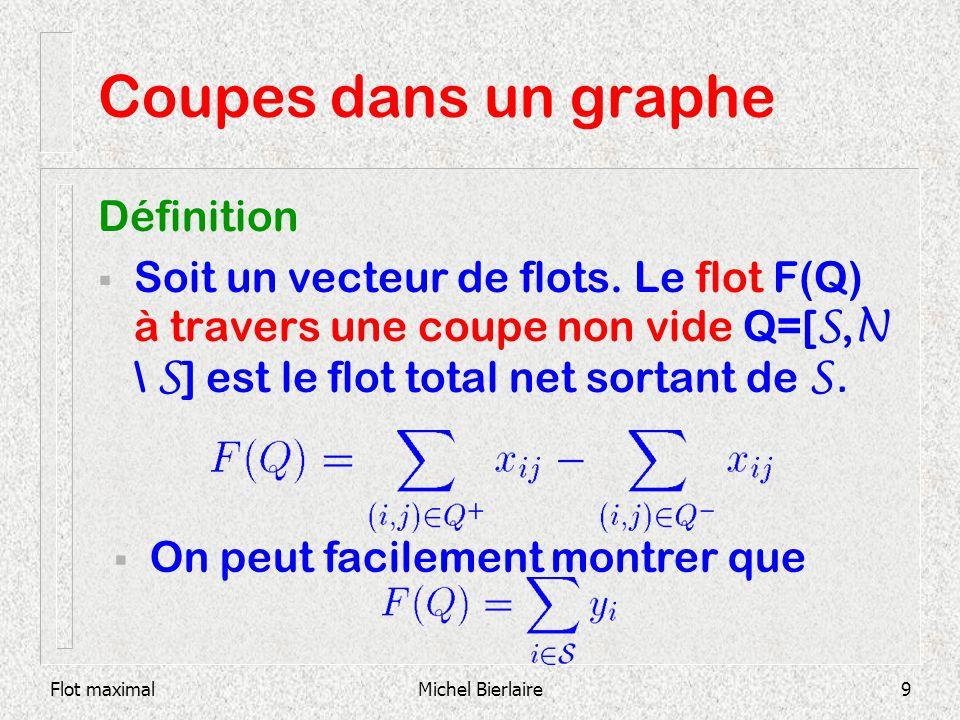 Flot maximalMichel Bierlaire20 Coupes dans un graphe Sur chaque arc : (b ij,x ij,c ij ) 1 6 2 3 5 4 (1,1,2) (0,0,1) (0,1,1) (1,2,2) (1,1,2) Exemple 1: s=1, t=5 (0,0,1) (-1,0,1) (0,1,1) (0,0,1) T0T0