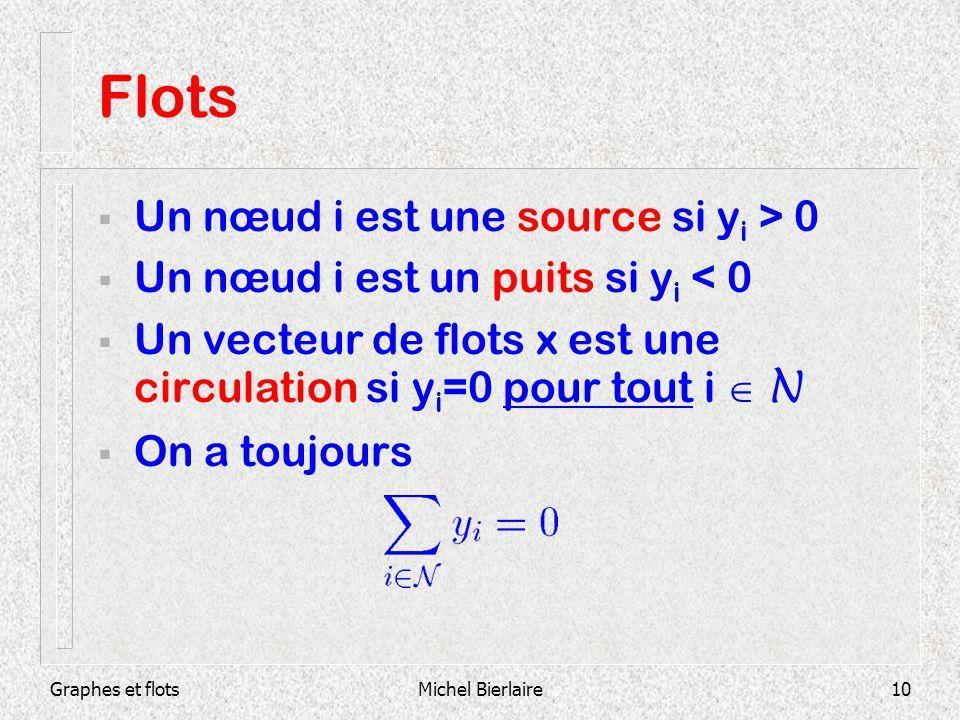 Graphes et flotsMichel Bierlaire10 Flots Un nœud i est une source si y i > 0 Un nœud i est un puits si y i < 0 Un vecteur de flots x est une circulati
