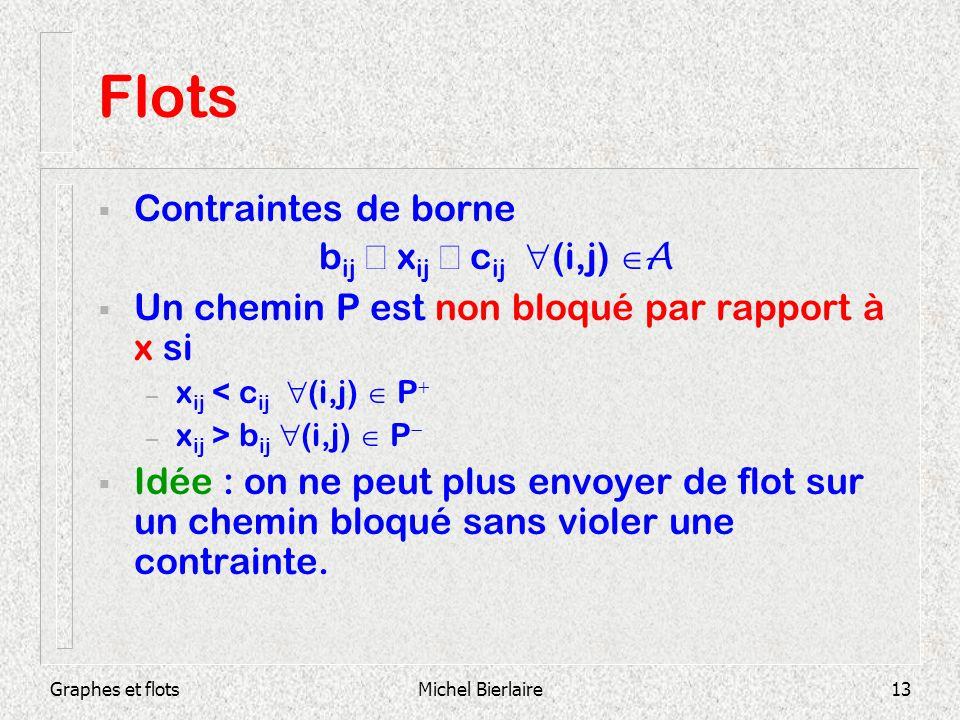 Graphes et flotsMichel Bierlaire13 Flots Contraintes de borne b ij x ij c ij (i,j) A Un chemin P est non bloqué par rapport à x si – x ij < c ij (i,j)