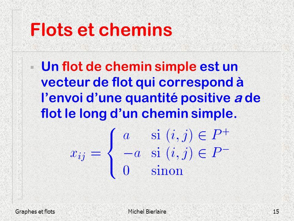 Graphes et flotsMichel Bierlaire15 Flots et chemins Un flot de chemin simple est un vecteur de flot qui correspond à lenvoi dune quantité positive a d