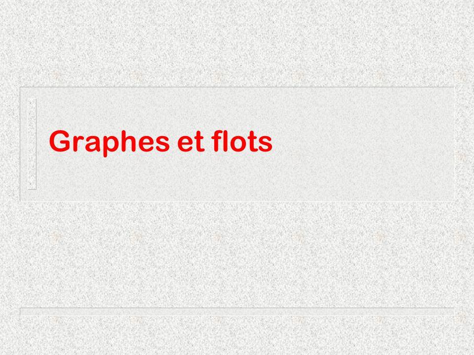 Graphes et flotsMichel Bierlaire23 Flots et chemins x 12 =1 x 13 =0 x 23 =1 x 32 =0 x 34 =2 x 24 =-2 y 1 = 1 y 2 = -2 y 4 = 0 y 3 = 1 3 1 4 2