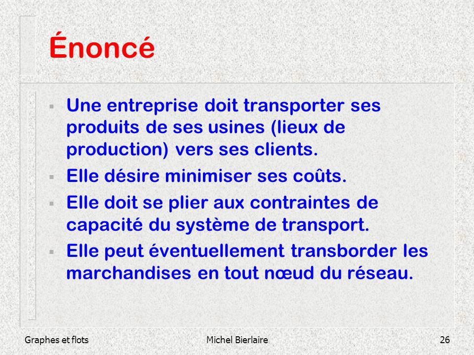 Graphes et flotsMichel Bierlaire26 Énoncé Une entreprise doit transporter ses produits de ses usines (lieux de production) vers ses clients. Elle dési