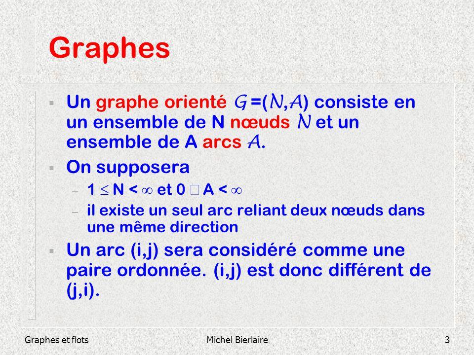 Graphes et flotsMichel Bierlaire14 Flots 3 1 4 2 x 12 =1 x 13 =0 x 23 =1 x 32 =0 x 34 =2 x 24 =-2 y 1 = 1 y 2 = -2 y 4 = 0 y 3 = 1 -2 x ij 2 (i,j) A (1,2,4) non bloqué (4,2,1)bloqué