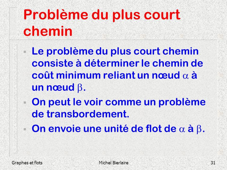 Graphes et flotsMichel Bierlaire31 Problème du plus court chemin Le problème du plus court chemin consiste à déterminer le chemin de coût minimum reli