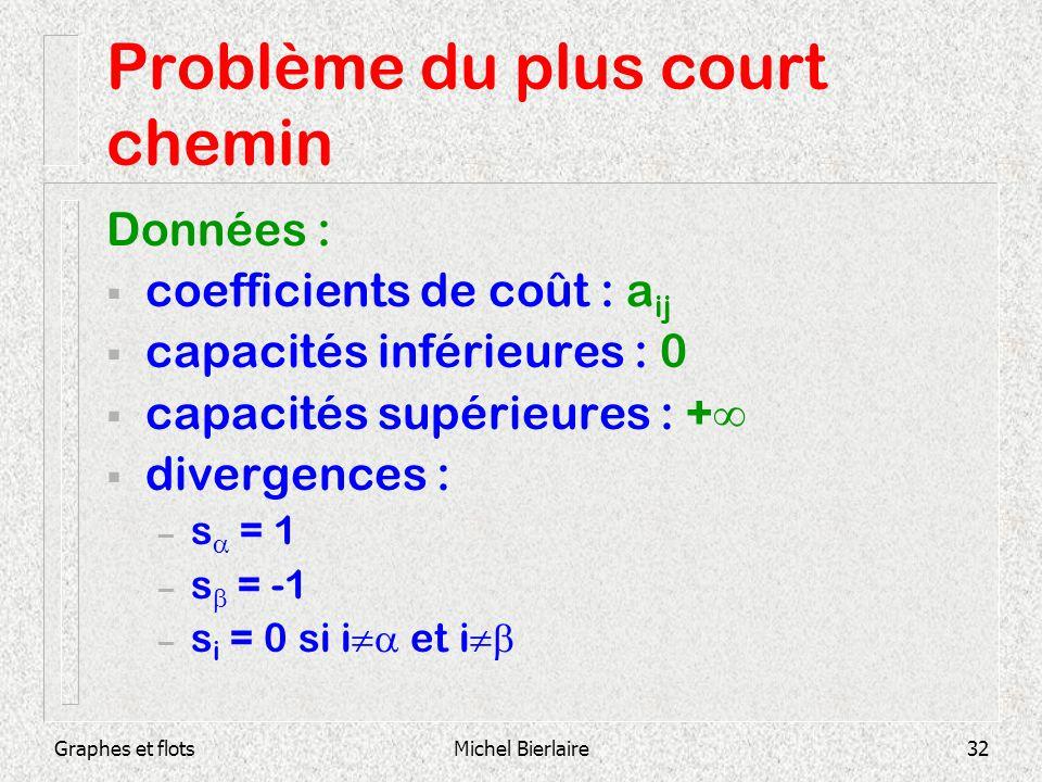 Graphes et flotsMichel Bierlaire32 Problème du plus court chemin Données : coefficients de coût : a ij capacités inférieures : 0 capacités supérieures