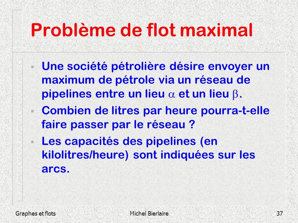 Graphes et flotsMichel Bierlaire37 Problème de flot maximal Une société pétrolière désire envoyer un maximum de pétrole via un réseau de pipelines ent