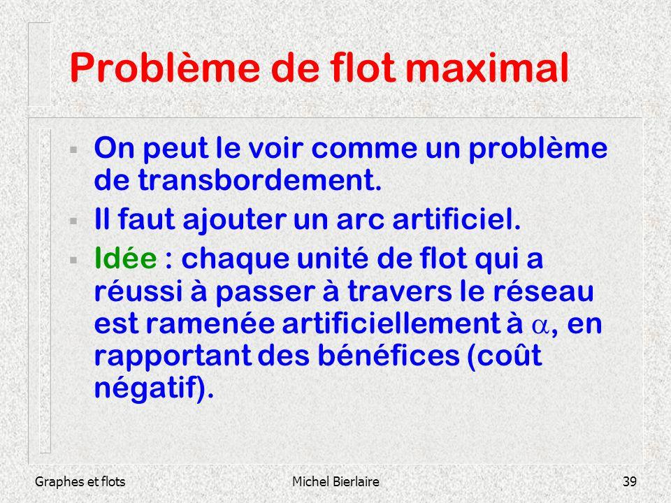 Graphes et flotsMichel Bierlaire39 Problème de flot maximal On peut le voir comme un problème de transbordement. Il faut ajouter un arc artificiel. Id