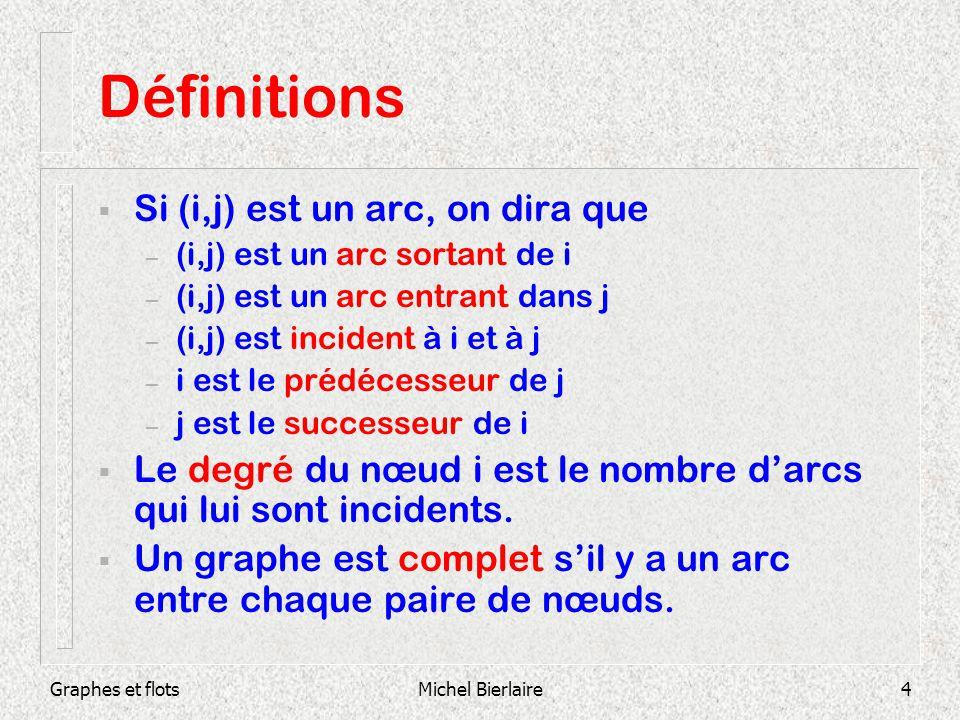 Graphes et flotsMichel Bierlaire4 Définitions Si (i,j) est un arc, on dira que – (i,j) est un arc sortant de i – (i,j) est un arc entrant dans j – (i,