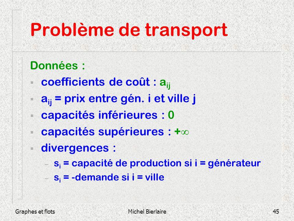 Graphes et flotsMichel Bierlaire45 Problème de transport Données : coefficients de coût : a ij a ij = prix entre gén. i et ville j capacités inférieur