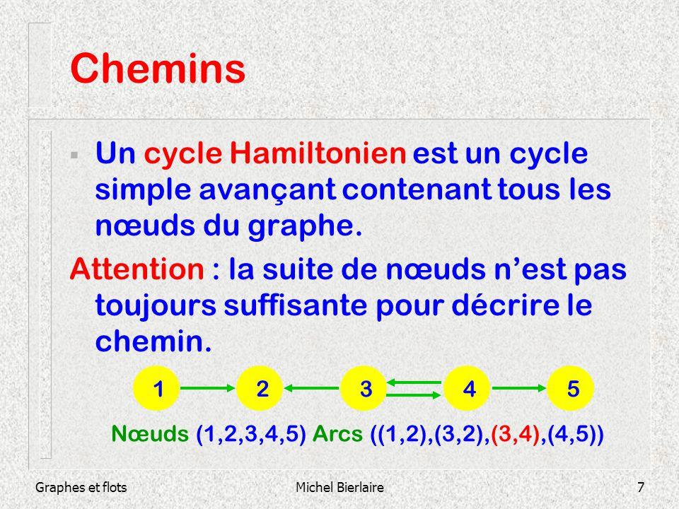 Graphes et flotsMichel Bierlaire7 Chemins Un cycle Hamiltonien est un cycle simple avançant contenant tous les nœuds du graphe. Attention : la suite d