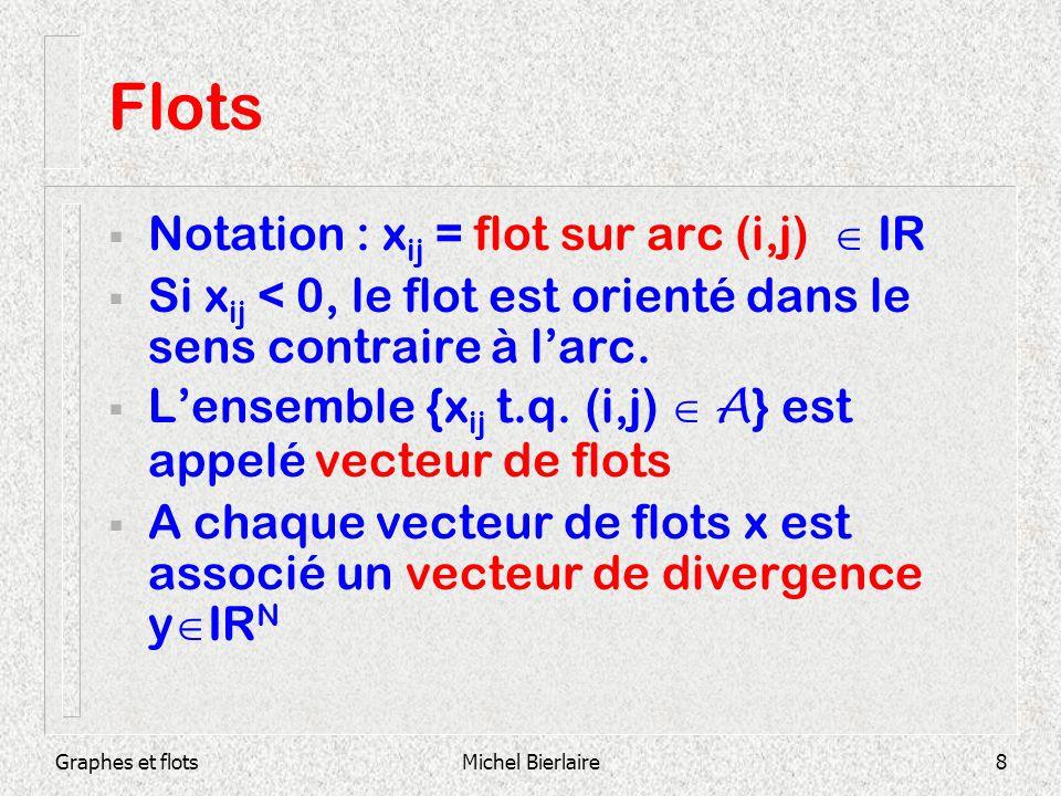 Graphes et flotsMichel Bierlaire8 Flots Notation : x ij = flot sur arc (i,j) IR Si x ij < 0, le flot est orienté dans le sens contraire à larc. Lensem