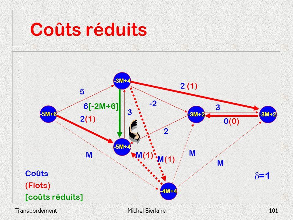 TransbordementMichel Bierlaire101 Coûts réduits -5M+4 -3M+4 -5M+6 -3M+2 2 3 0(0) -2 3 6[-2M+6] 2 (1) 5 -4M+4 M M(1) M M Coûts (Flots) [coûts réduits]