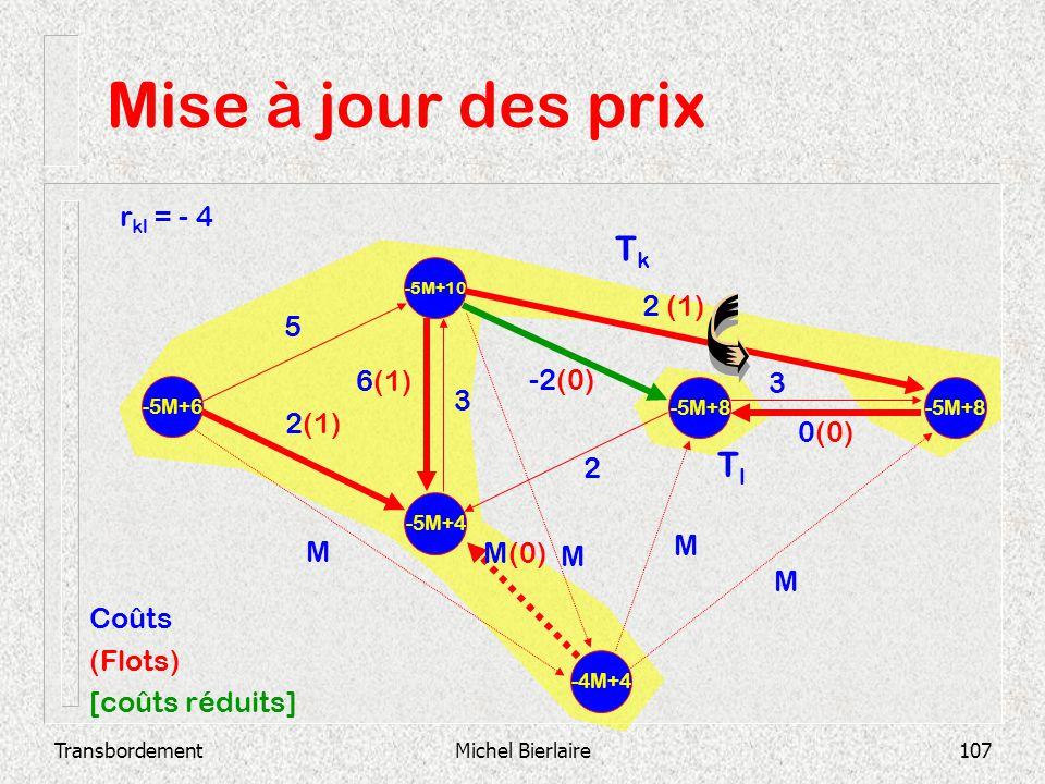 TransbordementMichel Bierlaire107 Mise à jour des prix -5M+4 -5M+10 -5M+6 -5M+8 2 3 0(0) -2(0) 3 6(1) 2 (1) 5 -4M+4 M M M(0) M M Coûts (Flots) [coûts