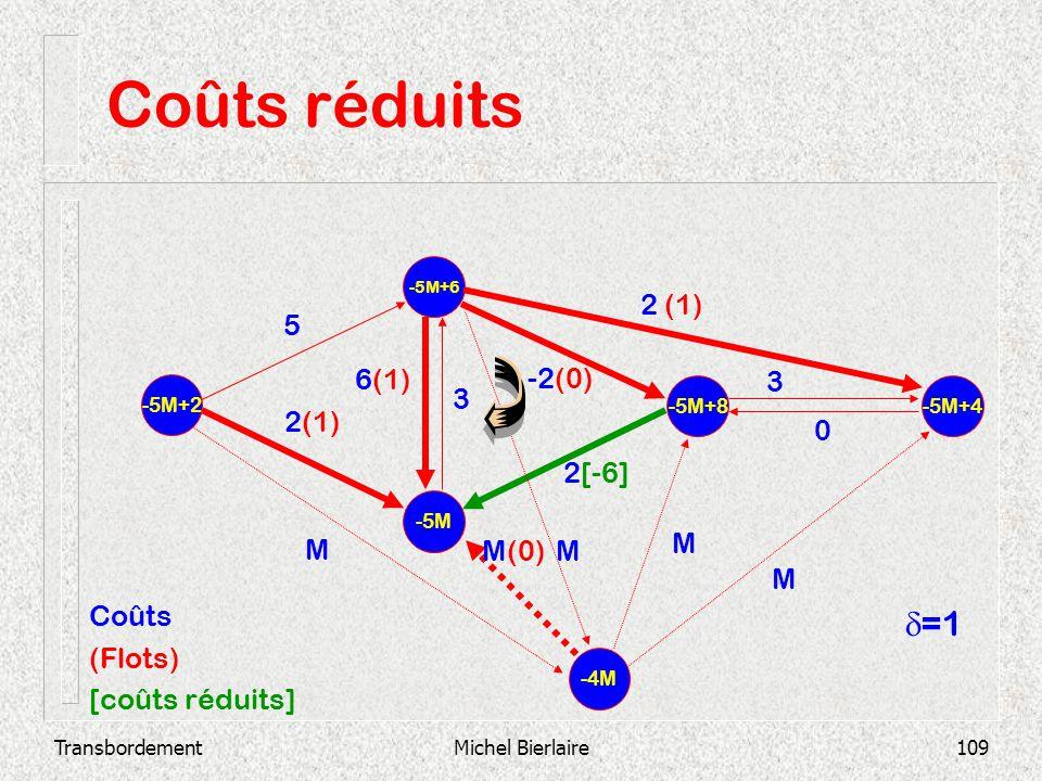 TransbordementMichel Bierlaire109 Coûts réduits -5M -5M+6 -5M+2 -5M+8 -5M+4 2[-6] 3 0 -2(0) 3 6(1) 2 (1) 5 -4M M M M(0) M M Coûts (Flots) [coûts rédui
