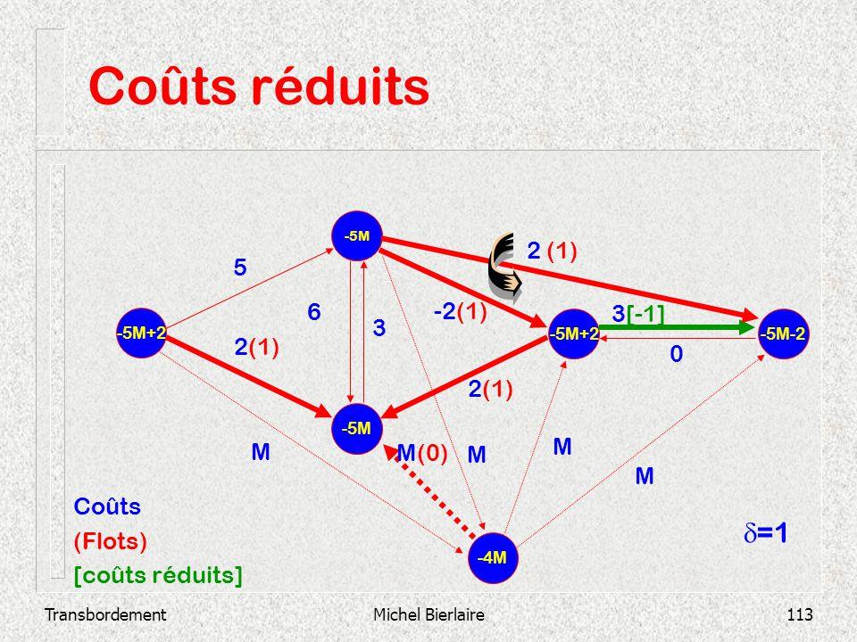 TransbordementMichel Bierlaire113 Coûts réduits -5M -5M+2 -5M-2 2(1) 3[-1] 0 -2(1) 3 6 2 (1) 5 -4M M M M(0) M M Coûts (Flots) [coûts réduits] =1
