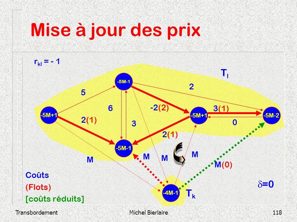 TransbordementMichel Bierlaire118 Mise à jour des prix -5M-1 -5M+1 -5M-2 2(1) 3(1) 0 -2(2) 3 6 2 2(1) 5 -4M-1 M M M M M(0) Coûts (Flots) [coûts réduit