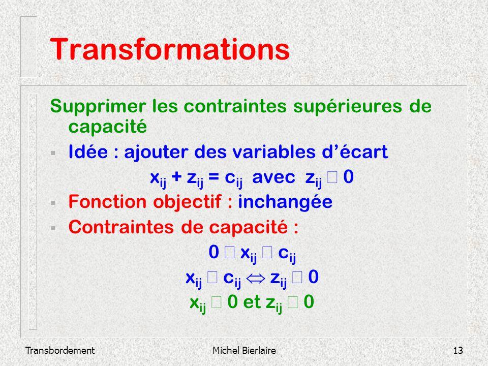 TransbordementMichel Bierlaire13 Transformations Supprimer les contraintes supérieures de capacité Idée : ajouter des variables décart x ij + z ij = c
