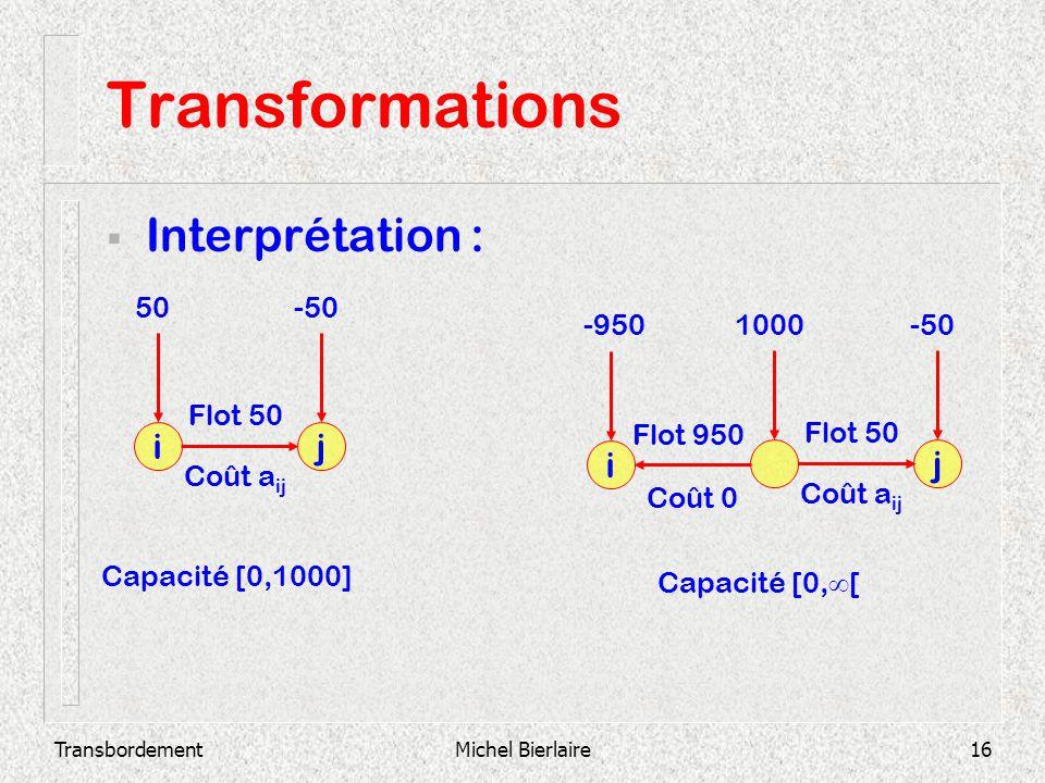 TransbordementMichel Bierlaire16 Transformations Interprétation : ji Flot 50 Coût a ij 50 -50 j Flot 50 Coût a ij 1000 -50 i Flot 950 -950 Coût 0 Capa