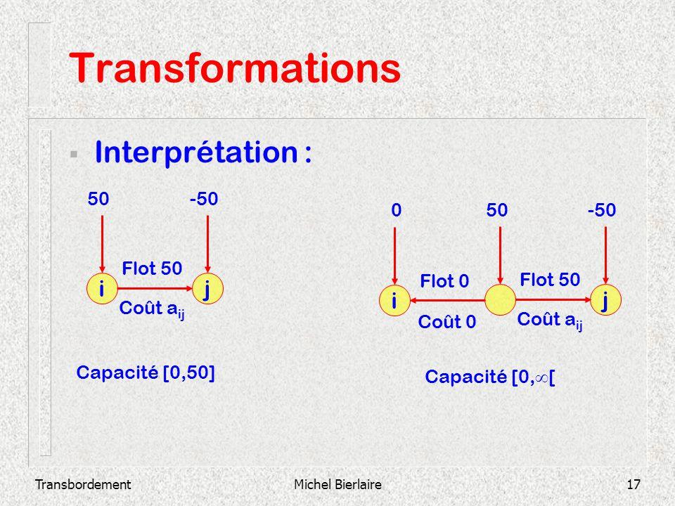 TransbordementMichel Bierlaire17 Transformations Interprétation : ji Flot 50 Coût a ij 50 -50 j Flot 50 Coût a ij 50 -50 i Flot 0 0 Coût 0 Capacité [0