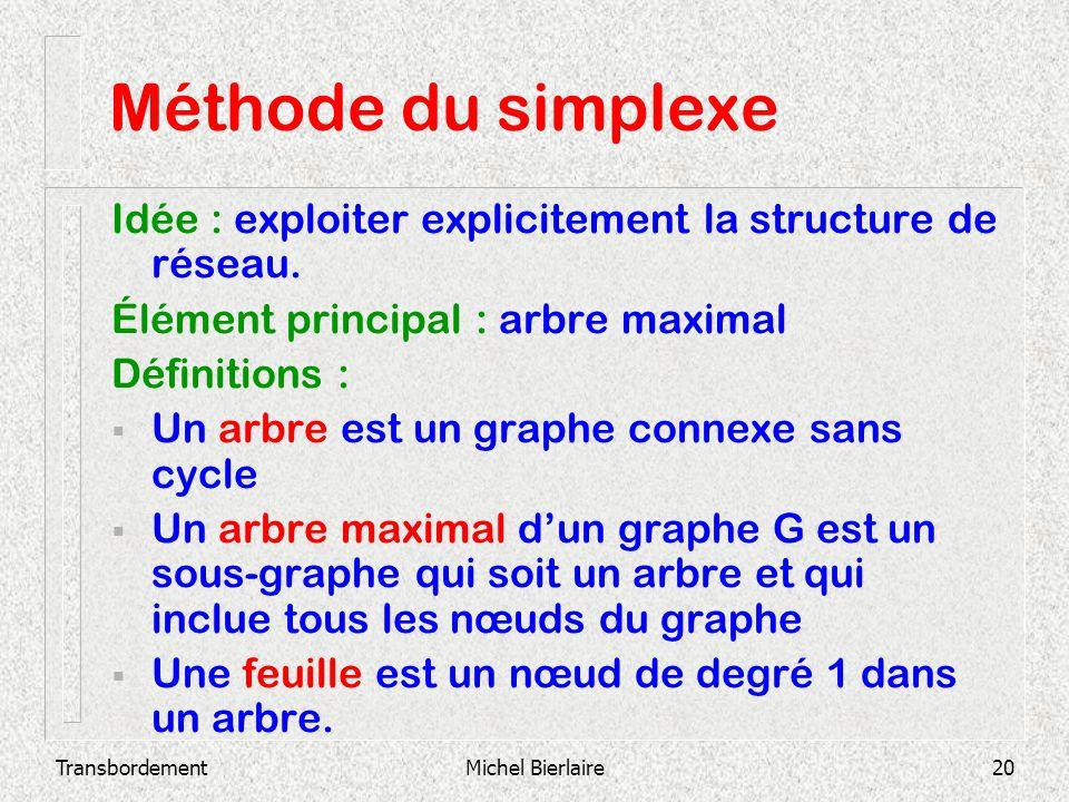 TransbordementMichel Bierlaire20 Méthode du simplexe Idée : exploiter explicitement la structure de réseau. Élément principal : arbre maximal Définiti