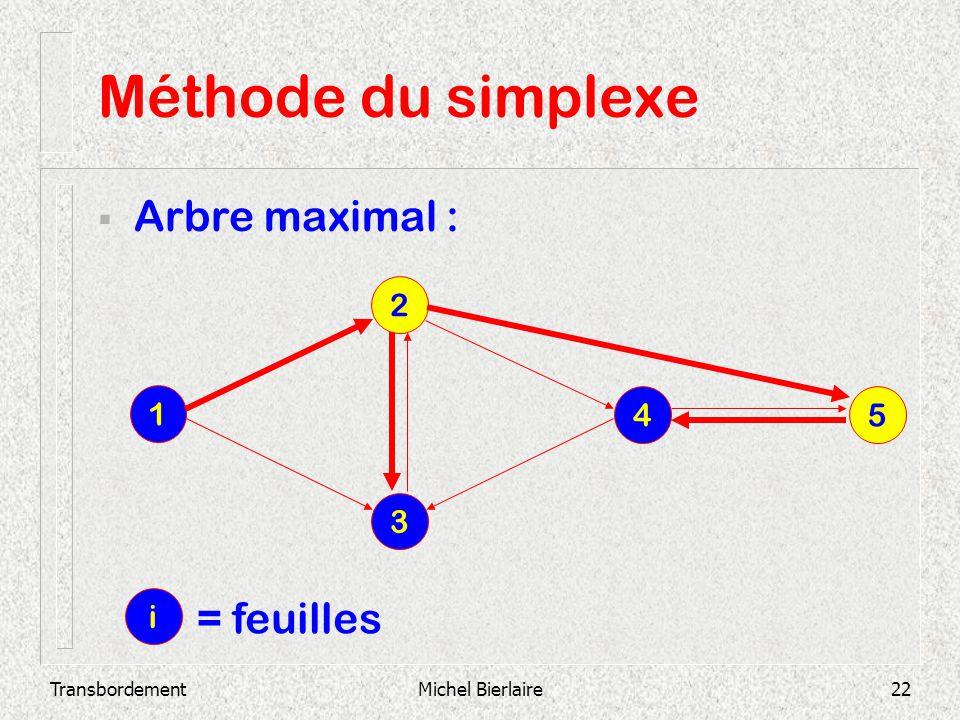 TransbordementMichel Bierlaire22 Méthode du simplexe 3 2 1 4 5 Arbre maximal : i = feuilles