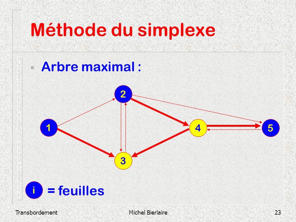 TransbordementMichel Bierlaire23 Méthode du simplexe 3 2 1 4 5 Arbre maximal : i = feuilles