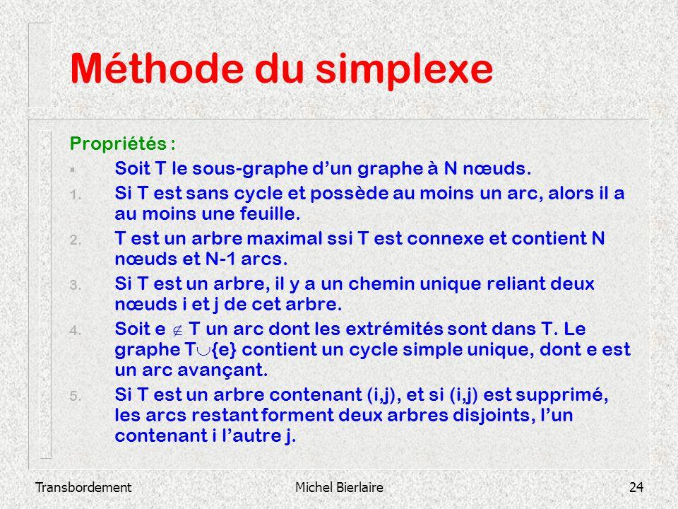 TransbordementMichel Bierlaire24 Méthode du simplexe Propriétés : Soit T le sous-graphe dun graphe à N nœuds. 1. Si T est sans cycle et possède au moi