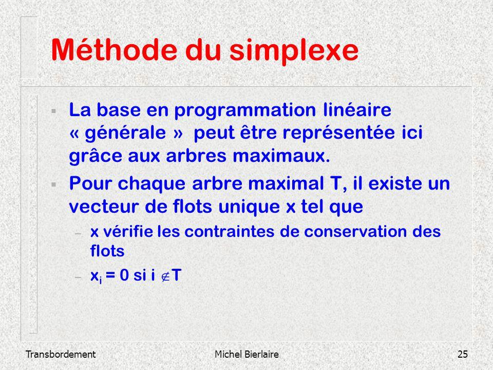 TransbordementMichel Bierlaire25 Méthode du simplexe La base en programmation linéaire « générale » peut être représentée ici grâce aux arbres maximau