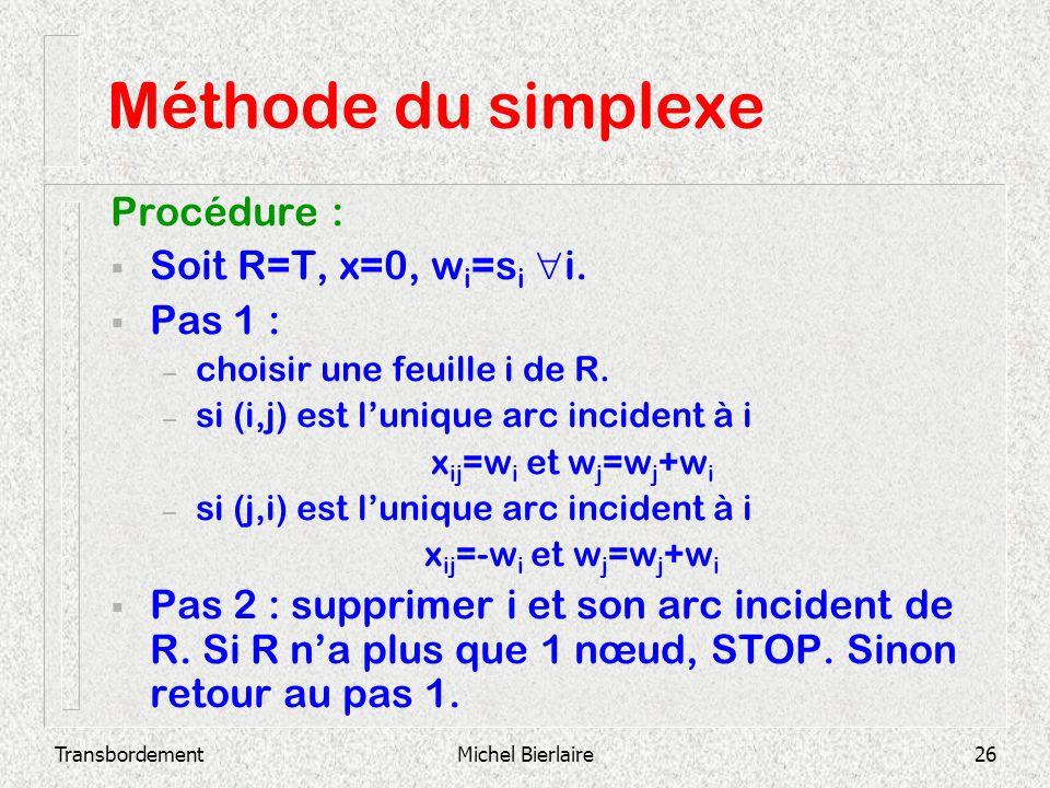 TransbordementMichel Bierlaire26 Méthode du simplexe Procédure : Soit R=T, x=0, w i =s i i. Pas 1 : – choisir une feuille i de R. – si (i,j) est luniq