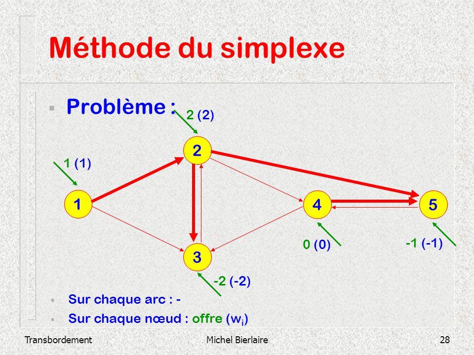 TransbordementMichel Bierlaire28 Méthode du simplexe Problème : 3 2 1 4 5 Sur chaque arc : - Sur chaque nœud : offre (w i ) 1 (1) 2 (2) -2 (-2) 0 (0)