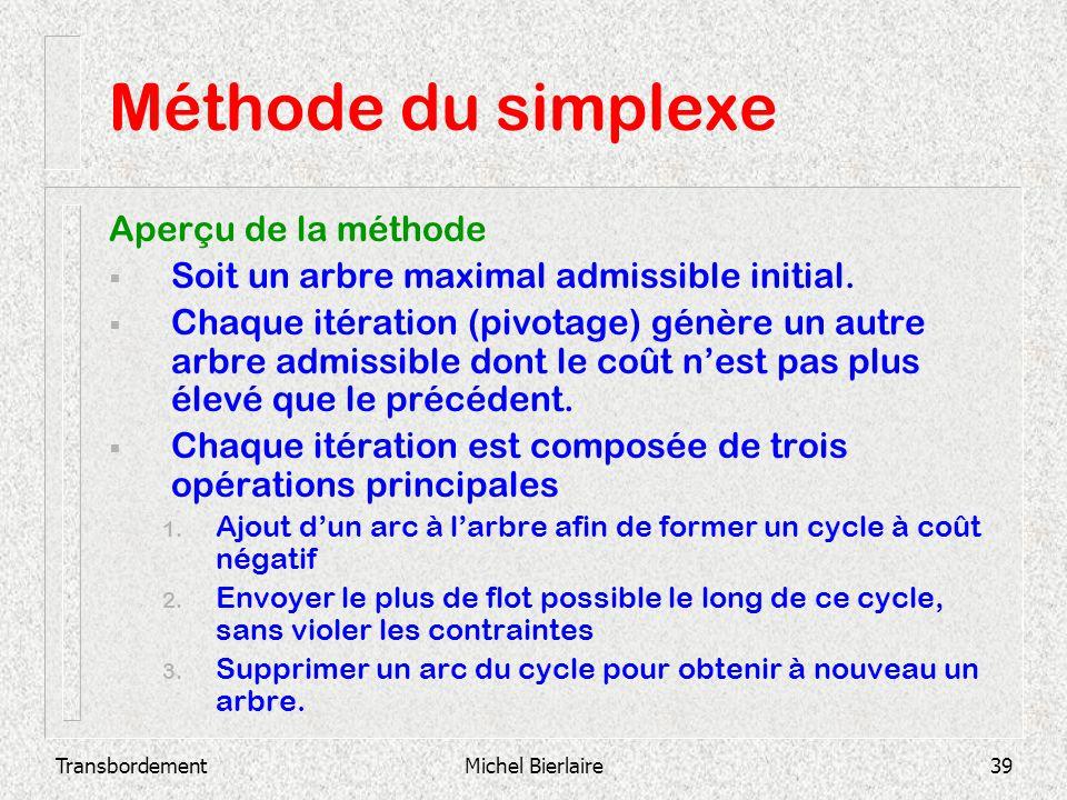 TransbordementMichel Bierlaire39 Méthode du simplexe Aperçu de la méthode Soit un arbre maximal admissible initial. Chaque itération (pivotage) génère
