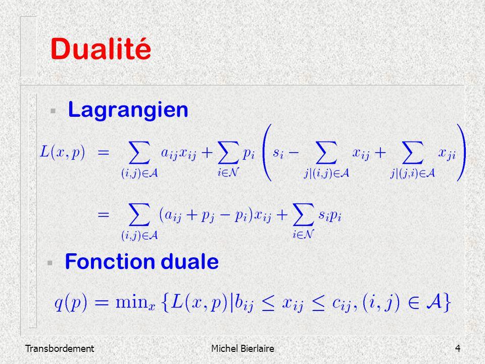 TransbordementMichel Bierlaire4 Dualité Lagrangien Fonction duale