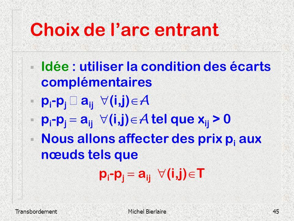 TransbordementMichel Bierlaire45 Choix de larc entrant Idée : utiliser la condition des écarts complémentaires p i -p j a ij (i,j) A p i -p j a ij (i,