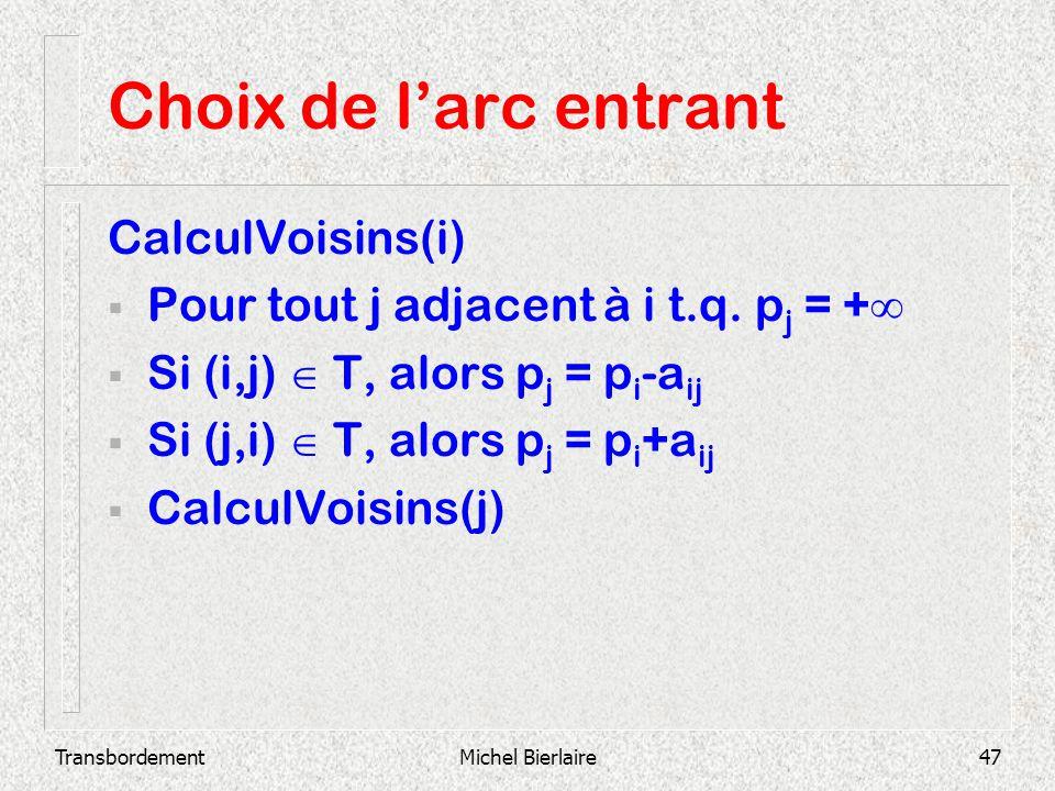 TransbordementMichel Bierlaire47 Choix de larc entrant CalculVoisins(i) Pour tout j adjacent à i t.q. p j = + Si (i,j) T, alors p j = p i -a ij Si (j,