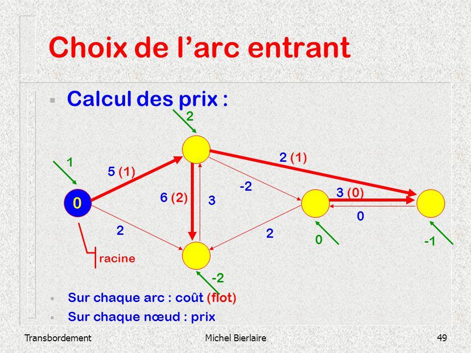 TransbordementMichel Bierlaire49 Choix de larc entrant Calcul des prix : 0 Sur chaque arc : coût (flot) Sur chaque nœud : prix 2 3 (0) 0 -2 3 6 (2) 2