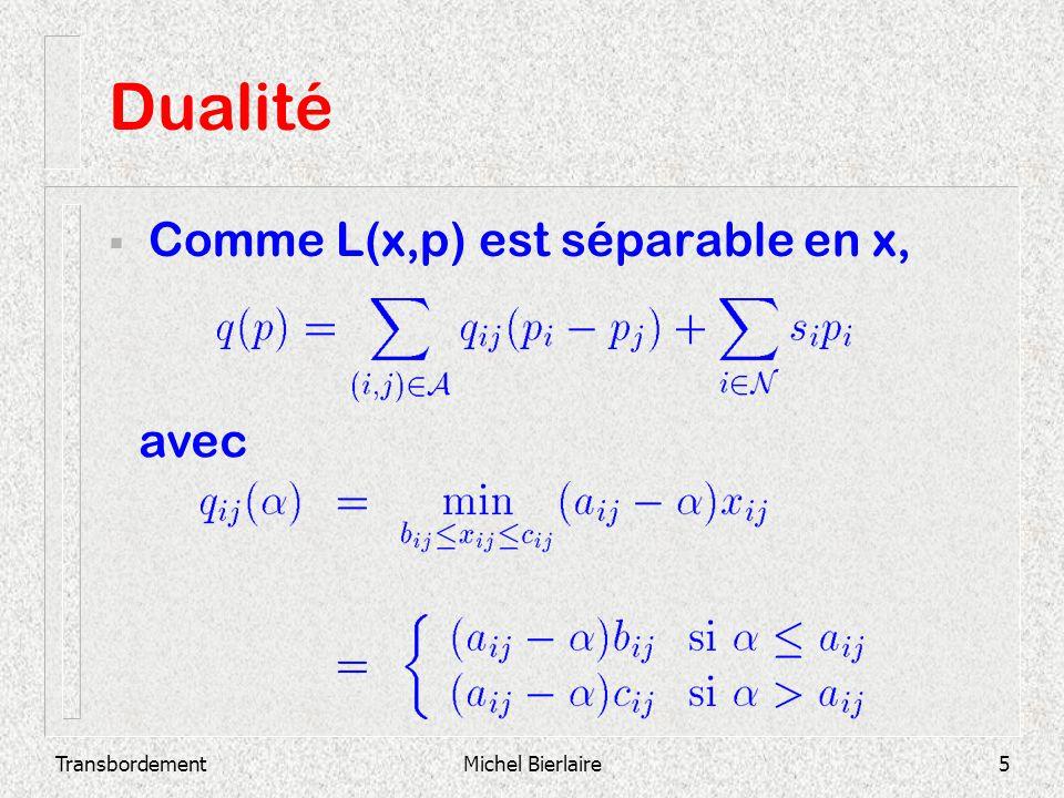 TransbordementMichel Bierlaire5 Dualité Comme L(x,p) est séparable en x, avec