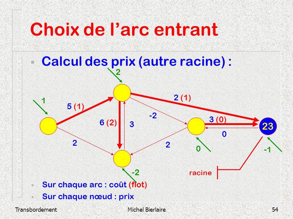TransbordementMichel Bierlaire54 Choix de larc entrant Calcul des prix (autre racine) : 23 Sur chaque arc : coût (flot) Sur chaque nœud : prix 2 3 (0)