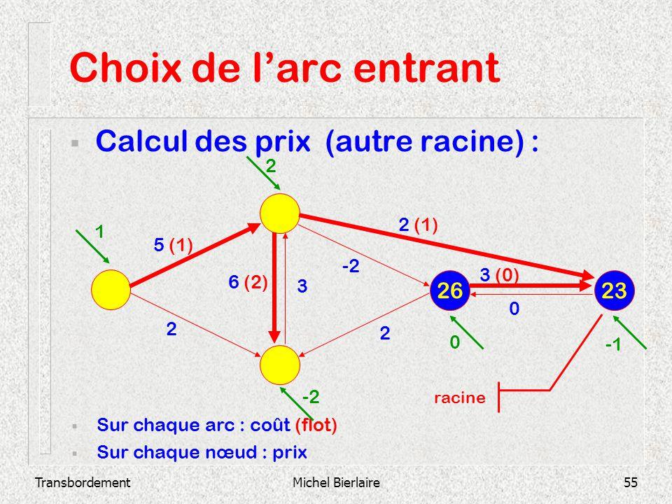 TransbordementMichel Bierlaire55 Choix de larc entrant Calcul des prix (autre racine) : 26 23 Sur chaque arc : coût (flot) Sur chaque nœud : prix 2 3