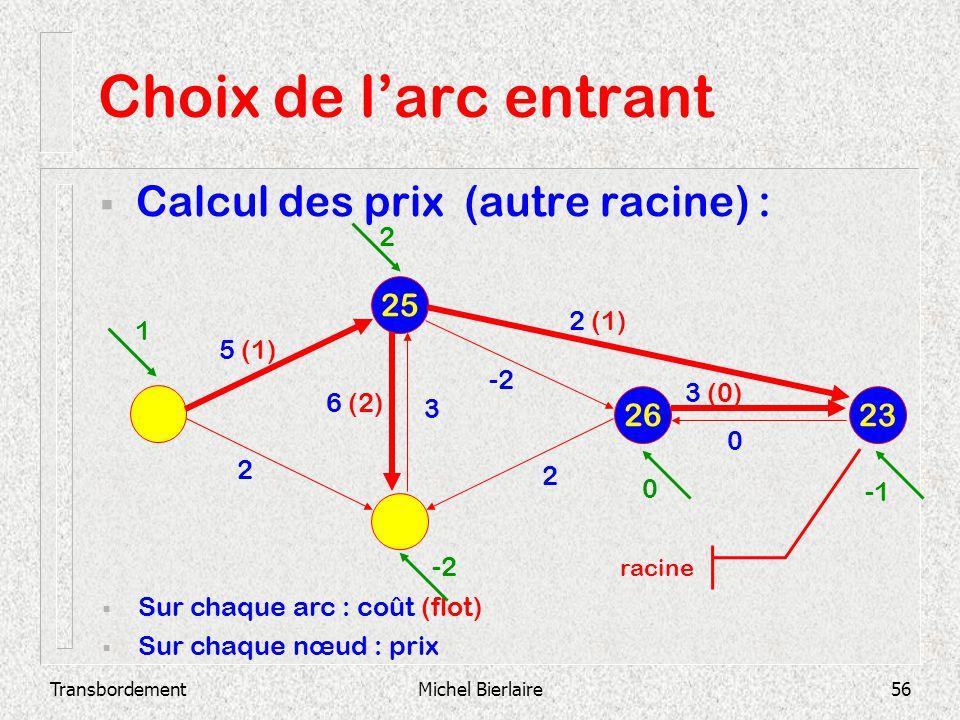 TransbordementMichel Bierlaire56 Choix de larc entrant Calcul des prix (autre racine) : 25 26 23 Sur chaque arc : coût (flot) Sur chaque nœud : prix 2