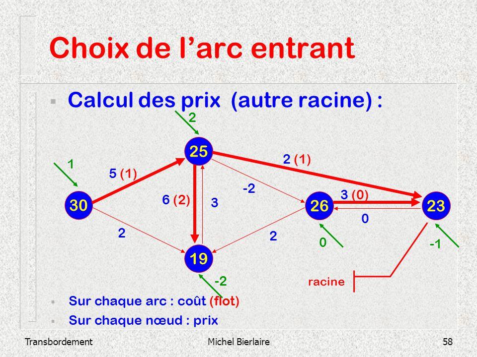 TransbordementMichel Bierlaire58 Choix de larc entrant Calcul des prix (autre racine) : 19 25 30 26 23 Sur chaque arc : coût (flot) Sur chaque nœud :