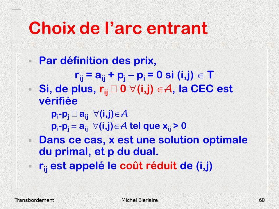 TransbordementMichel Bierlaire60 Choix de larc entrant Par définition des prix, r ij = a ij + p j – p i = 0 si (i,j) T Si, de plus, r ij 0 (i,j) A, la