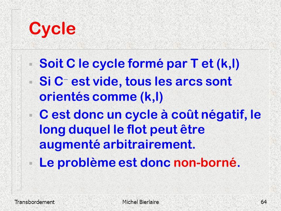 TransbordementMichel Bierlaire64 Cycle Soit C le cycle formé par T et (k,l) Si C est vide, tous les arcs sont orientés comme (k,l) C est donc un cycle