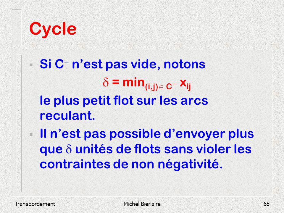 TransbordementMichel Bierlaire65 Cycle Si C nest pas vide, notons = min (i,j) C x ij le plus petit flot sur les arcs reculant. Il nest pas possible de
