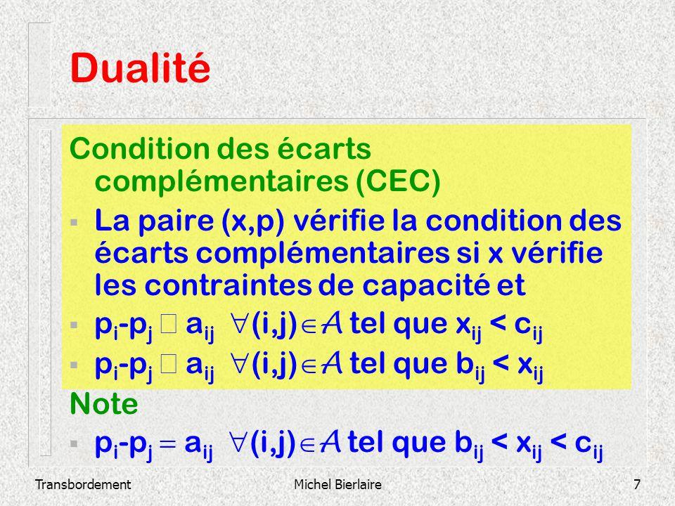 TransbordementMichel Bierlaire7 Dualité Condition des écarts complémentaires (CEC) La paire (x,p) vérifie la condition des écarts complémentaires si x