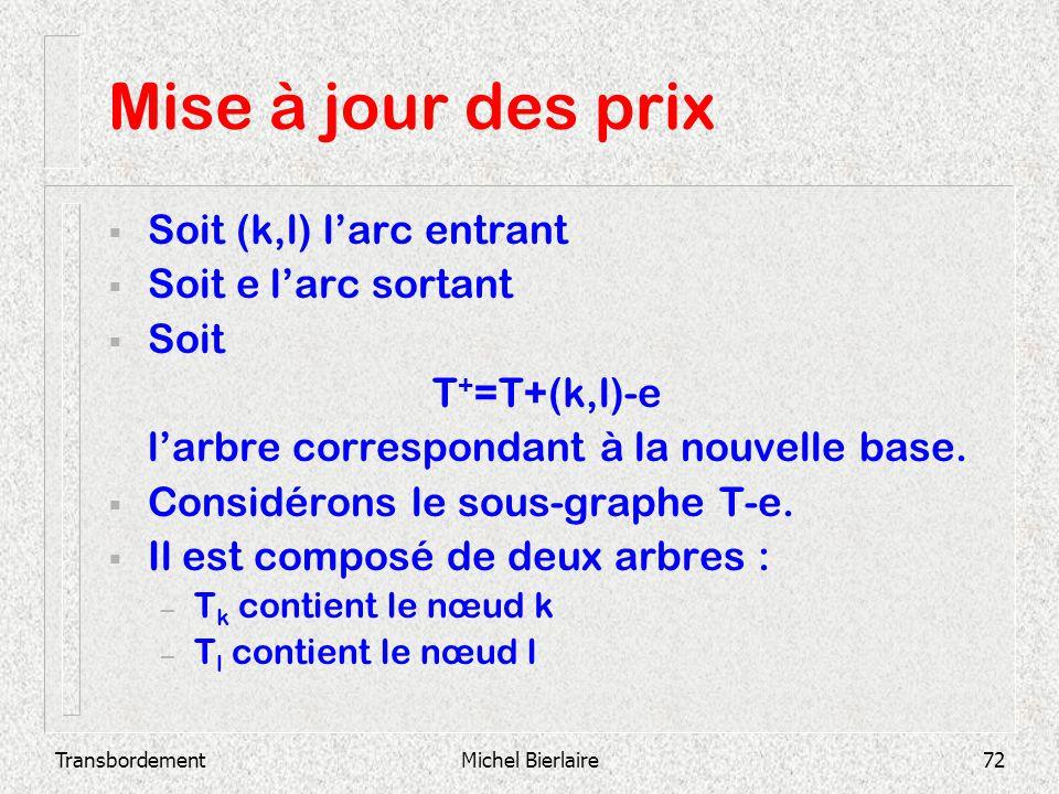 TransbordementMichel Bierlaire72 Mise à jour des prix Soit (k,l) larc entrant Soit e larc sortant Soit T + =T+(k,l)-e larbre correspondant à la nouvel