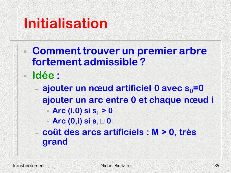 TransbordementMichel Bierlaire85 Initialisation Comment trouver un premier arbre fortement admissible ? Idée : – ajouter un nœud artificiel 0 avec s 0