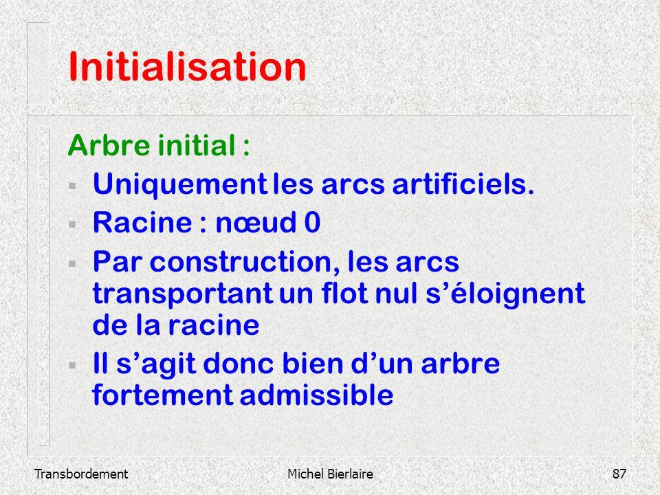 TransbordementMichel Bierlaire87 Initialisation Arbre initial : Uniquement les arcs artificiels. Racine : nœud 0 Par construction, les arcs transporta