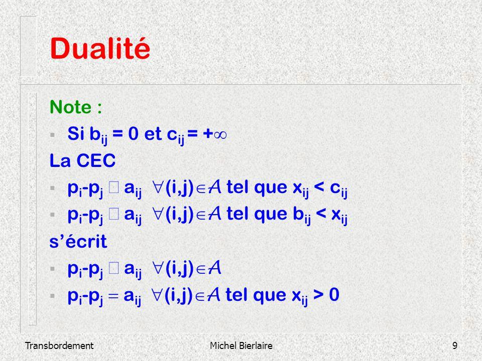 TransbordementMichel Bierlaire9 Dualité Note : Si b ij = 0 et c ij = + La CEC p i -p j a ij (i,j) A tel que x ij < c ij p i -p j a ij (i,j) A tel que
