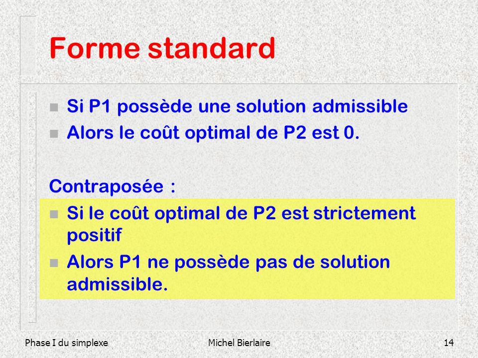 Phase I du simplexeMichel Bierlaire14 Forme standard n Si P1 possède une solution admissible n Alors le coût optimal de P2 est 0. Contraposée : n Si l