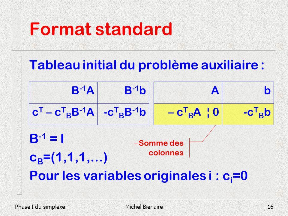 Phase I du simplexeMichel Bierlaire16 Format standard Tableau initial du problème auxiliaire : B -1 = I c B =(1,1,1,…) Pour les variables originales i